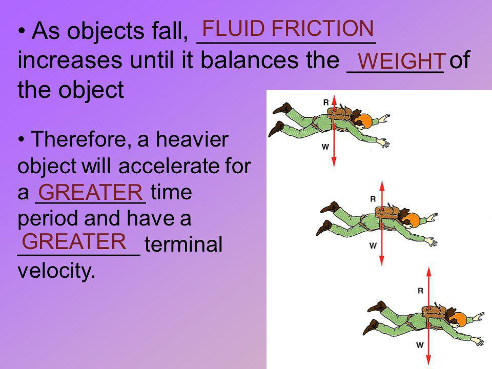 As objects fall, _____________ increases until it balances the _______ of the object FLUID FRICTION WEIGHT Therefore, a heavier object will accelerate