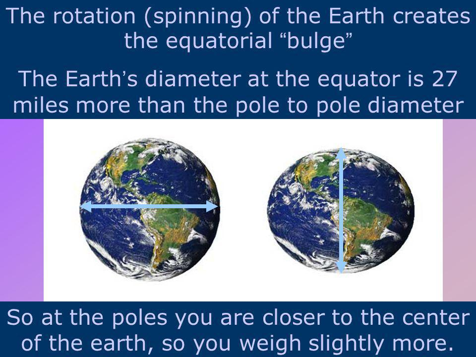 The rotation (spinning) of the Earth creates the equatorial bulge The Earth s diameter at the equator is 27 miles more than the pole to pole diameter