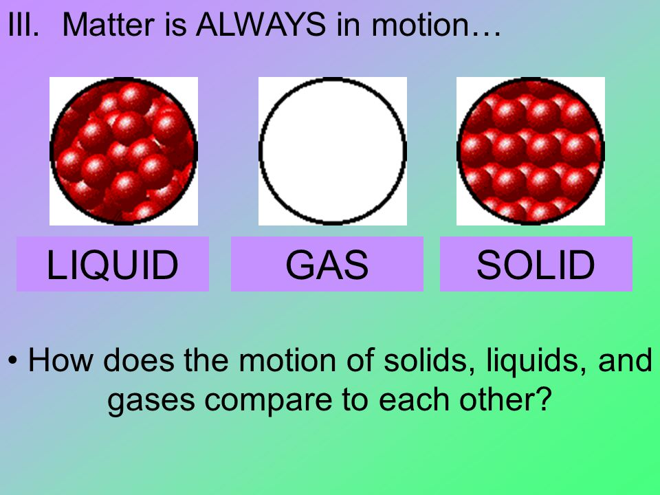 III. Matter is ALWAYS in motion… LIQUIDGASSOLID How does the motion of solids, liquids, and gases compare to each other?