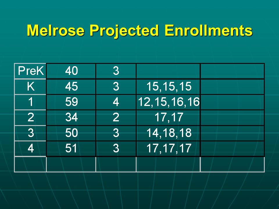 Melrose Projected Enrollments
