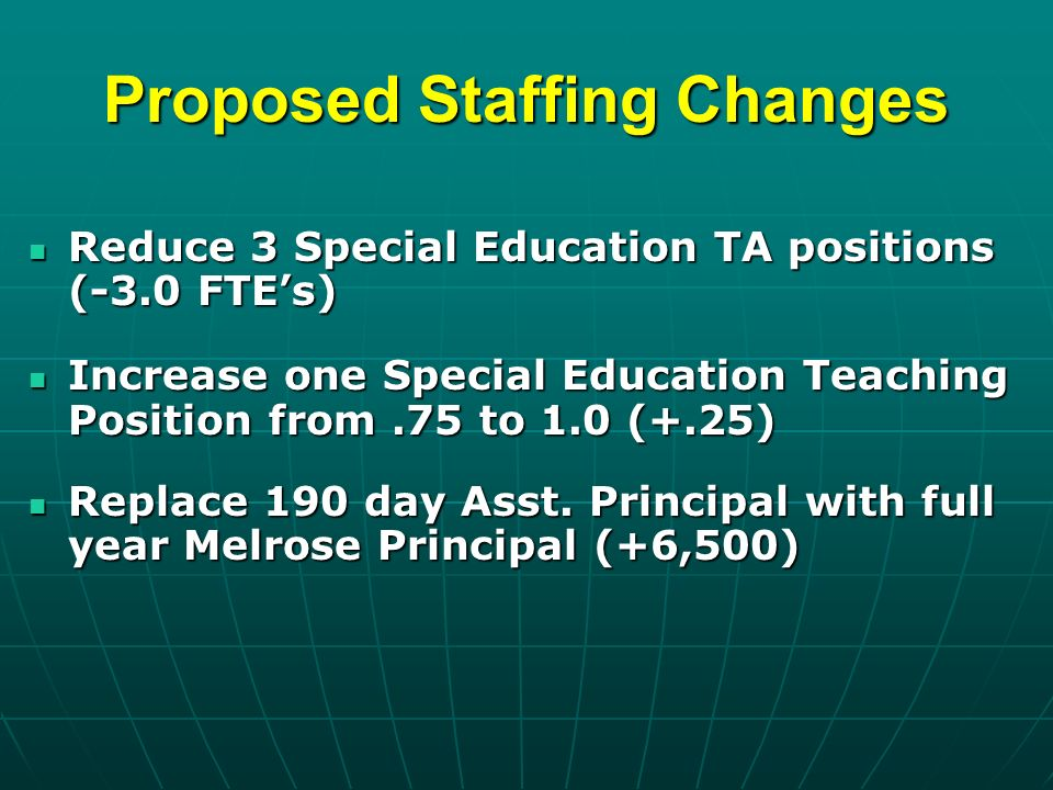 Proposed Staffing Changes Reduce 3 Special Education TA positions (-3.0 FTEs) Reduce 3 Special Education TA positions (-3.0 FTEs) Increase one Special