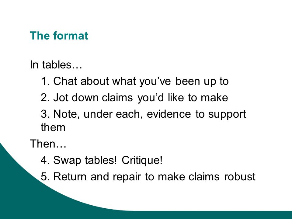 The format In tables… 1.Chat about what youve been up to 2.