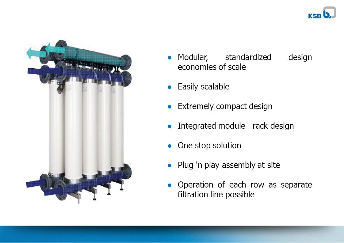 Modular, standardized design economies of scale Easily scalable Extremely compact design Integrated module - rack design One stop solution Plug 'n pla