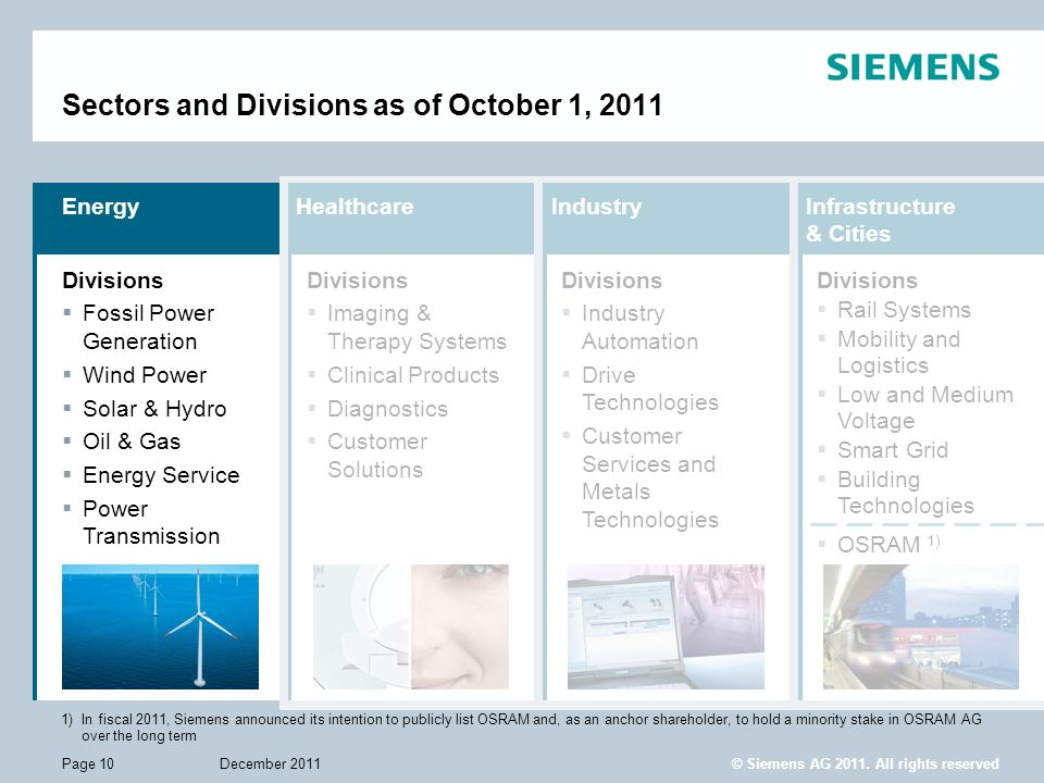 © Siemens AG 2011. All rights reserved December 2011Page 10 Sectors and Divisions as of October 1, 2011 1)In fiscal 2011, Siemens announced its intent