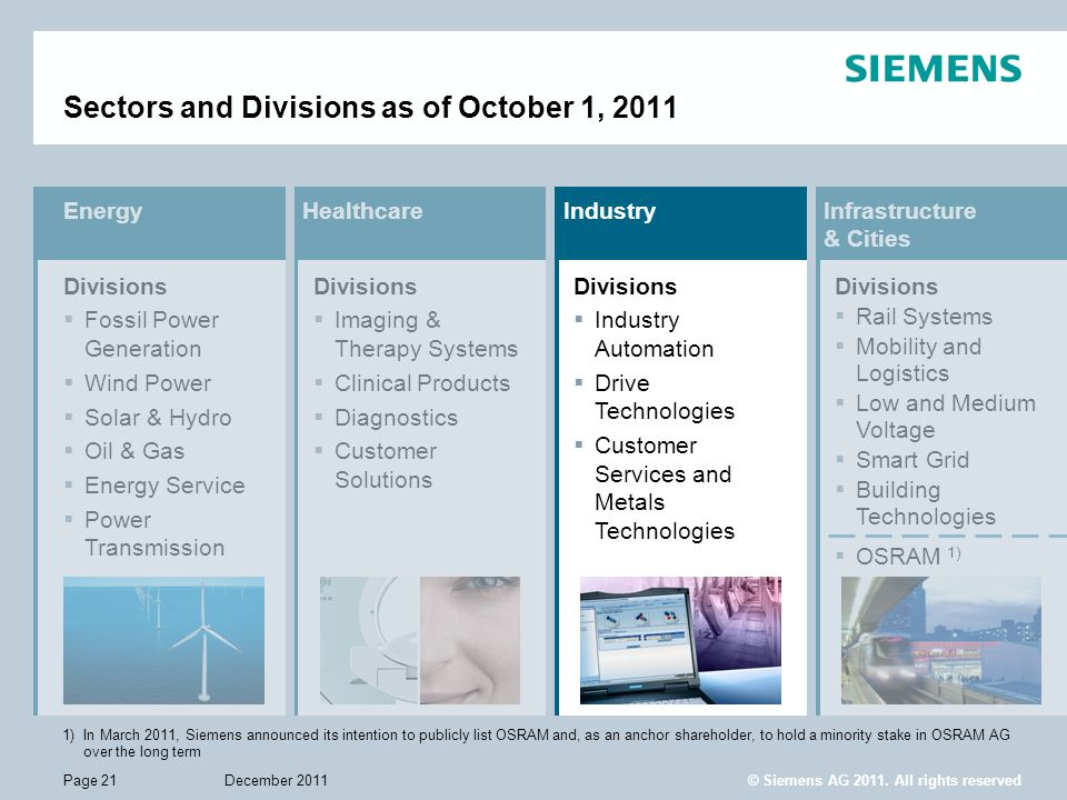 © Siemens AG 2011. All rights reserved December 2011Page 21 Sectors and Divisions as of October 1, 2011 1)In March 2011, Siemens announced its intenti
