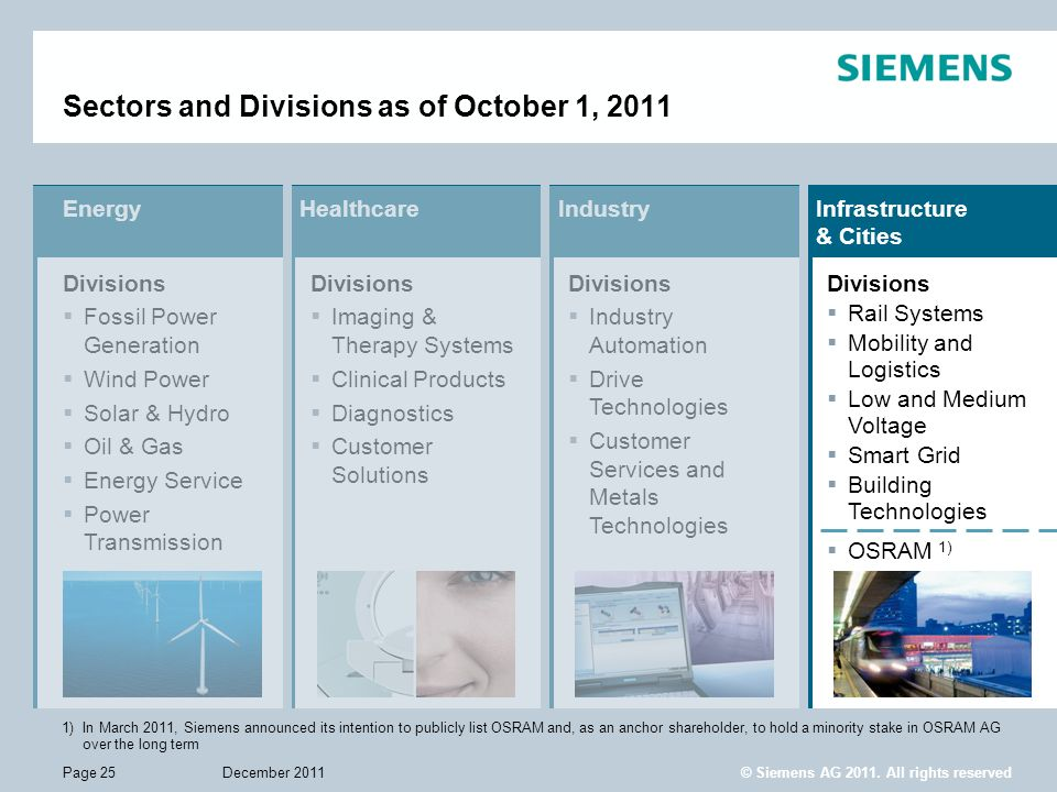 © Siemens AG 2011. All rights reserved December 2011Page 25 Sectors and Divisions as of October 1, 2011 1)In March 2011, Siemens announced its intenti