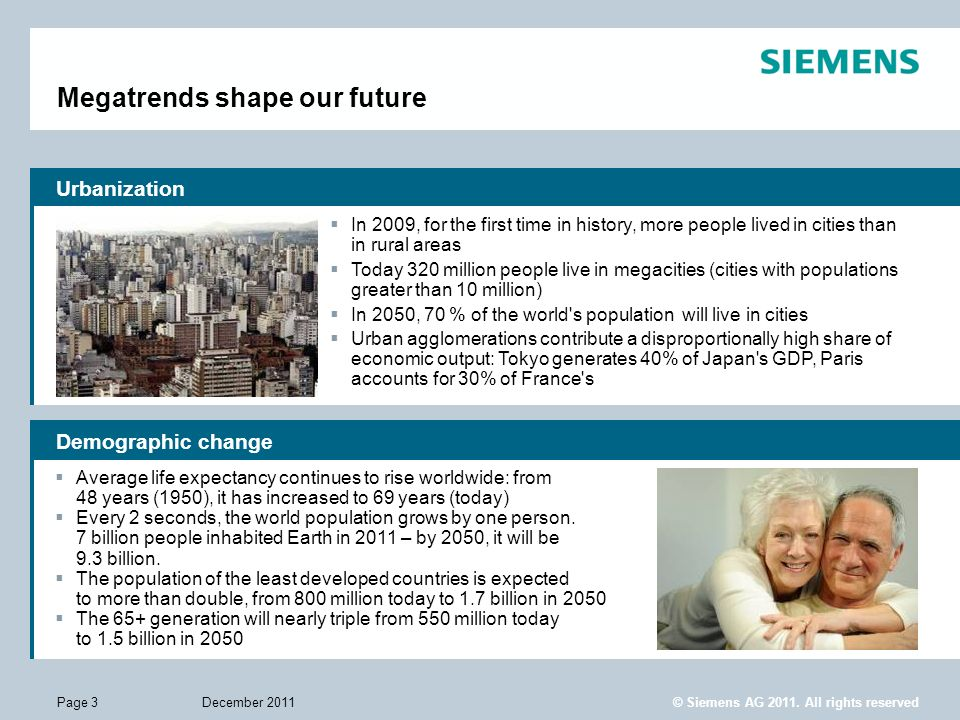 © Siemens AG 2011. All rights reserved December 2011Page 3 Urbanization Demographic change Megatrends shape our future In 2009, for the first time in