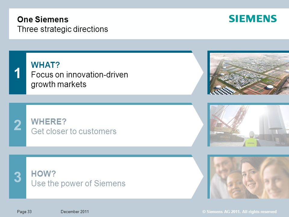 © Siemens AG 2011. All rights reserved December 2011Page 33 One Siemens Three strategic directions WHAT? Focus on innovation-driven growth markets WHE