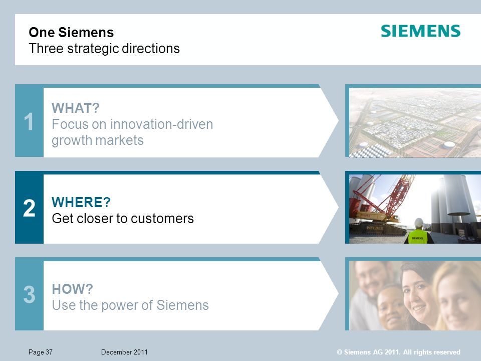 © Siemens AG 2011. All rights reserved December 2011Page 37 One Siemens Three strategic directions WHAT? Focus on innovation-driven growth markets WHE