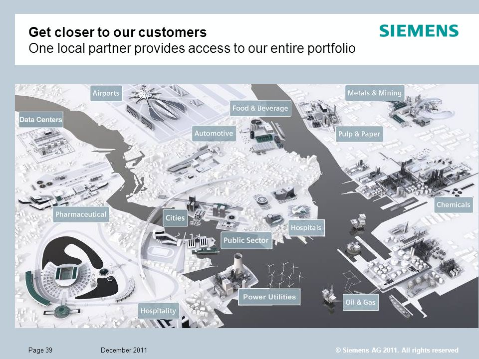 © Siemens AG 2011. All rights reserved December 2011Page 39 Get closer to our customers One local partner provides access to our entire portfolio