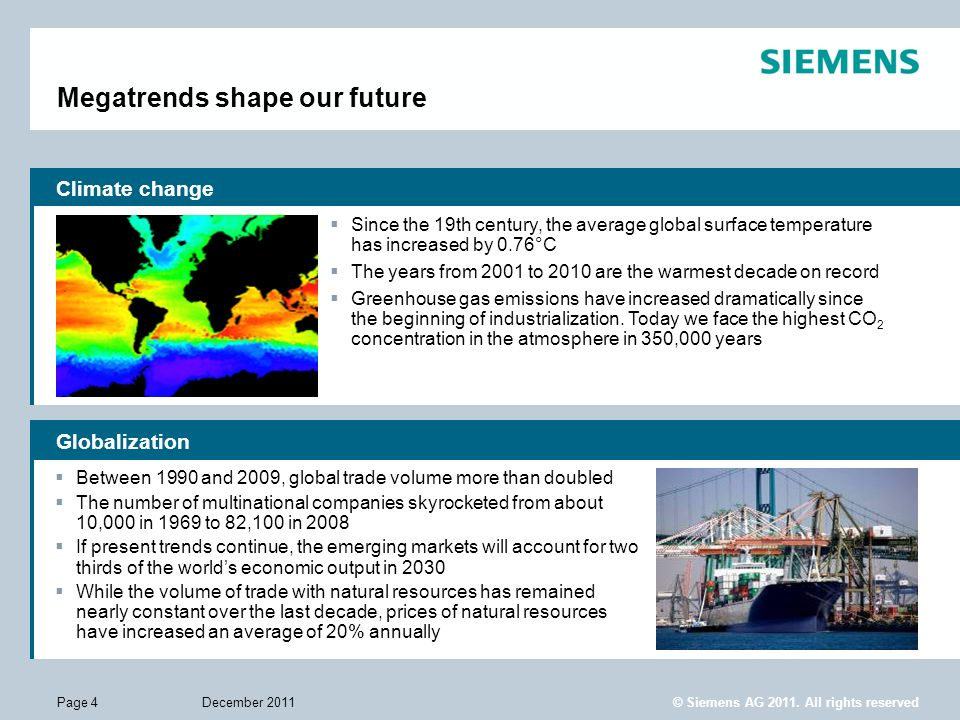 © Siemens AG 2011. All rights reserved December 2011Page 4 Globalization Megatrends shape our future Climate change Since the 19th century, the averag