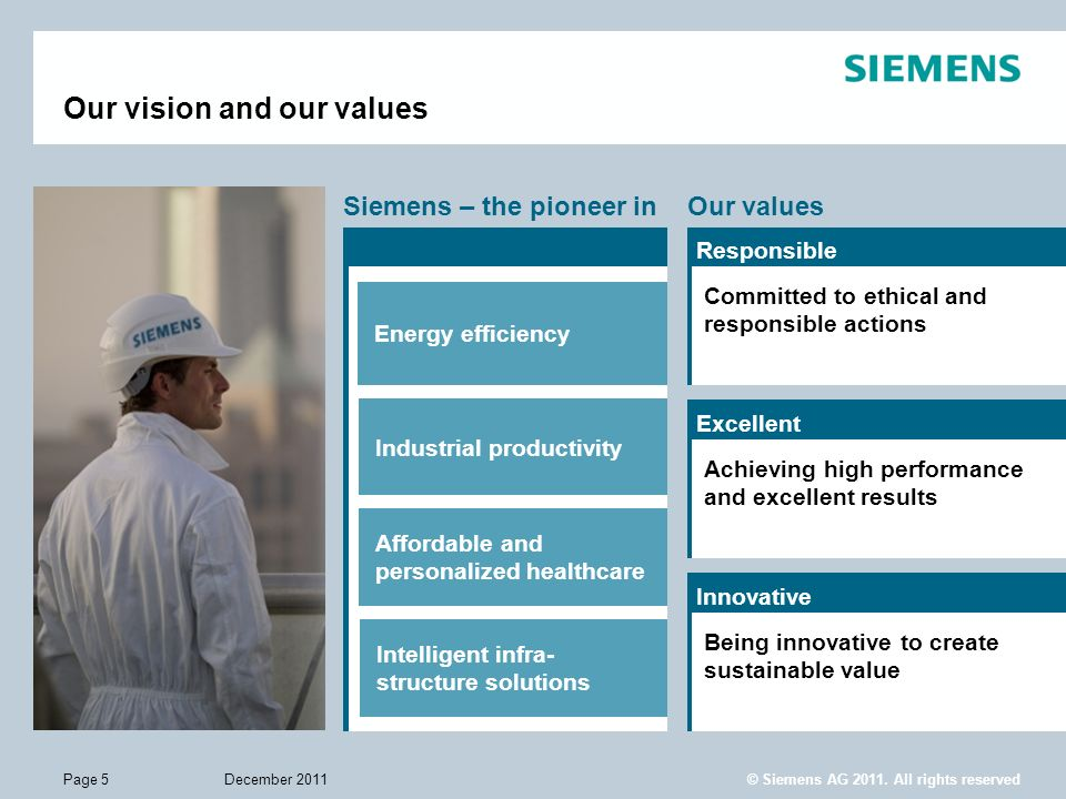 © Siemens AG 2011. All rights reserved December 2011Page 5 Our vision and our values Energy efficiency Industrial productivity Affordable and personal