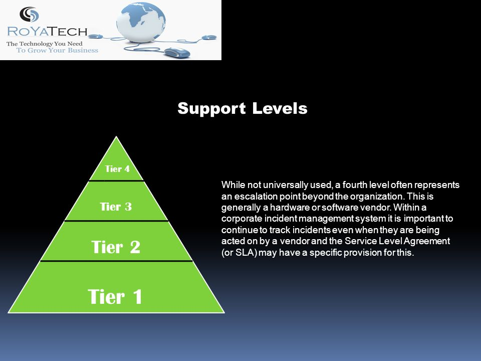 Tier 1 Tier 2 Tier 3 Tier 4 While not universally used, a fourth level often represents an escalation point beyond the organization.