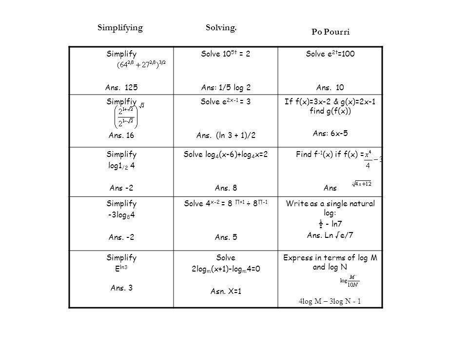 Simplify Ans. 125 Solve 10 5t = 2 Ans: 1/5 log 2 Solve e 2t =100 Ans. 10 Simplfiy Ans. 16 Solve e 2x-1 = 3 Ans. (ln 3 + 1)/2 If f(x)=3x-2 & g(x)=2x-1
