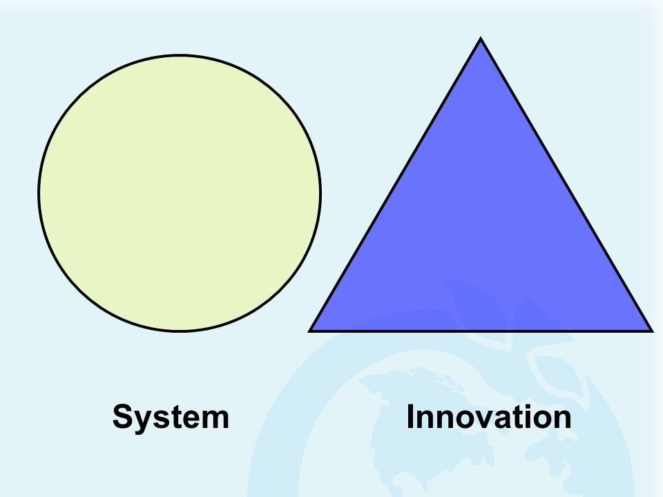 Knowledge Taxonomy 1.Recall Knowledge 2. Comprehension 3.