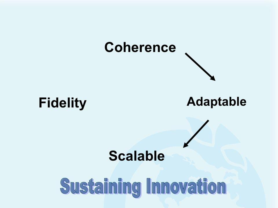 Coherence FidelityAdaptable Scalable