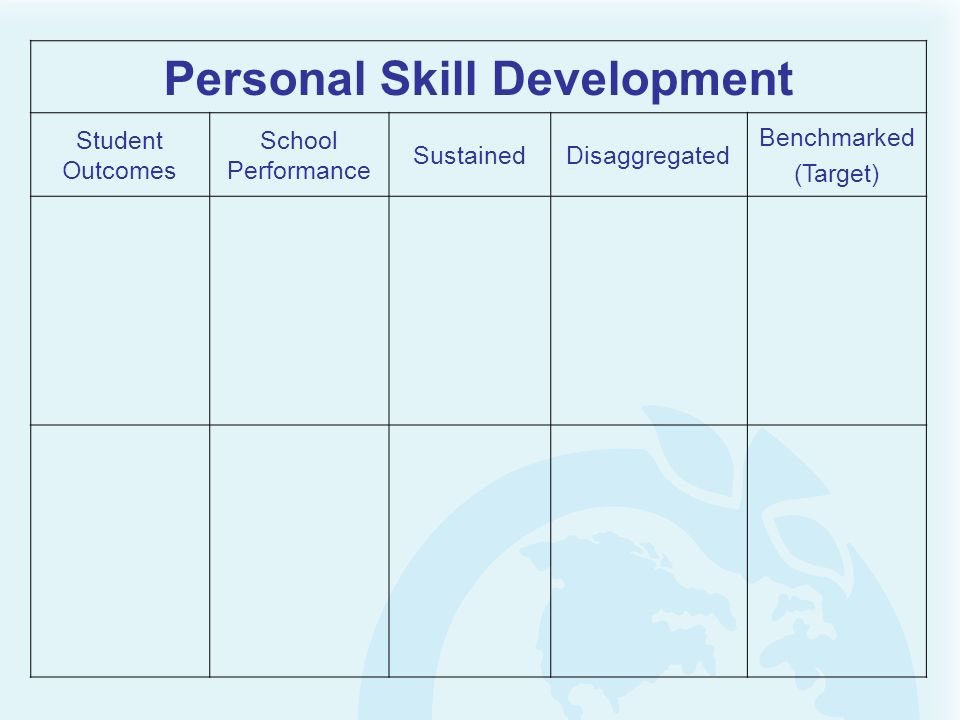 Personal Skill Development Student Outcomes School Performance SustainedDisaggregated Benchmarked (Target)