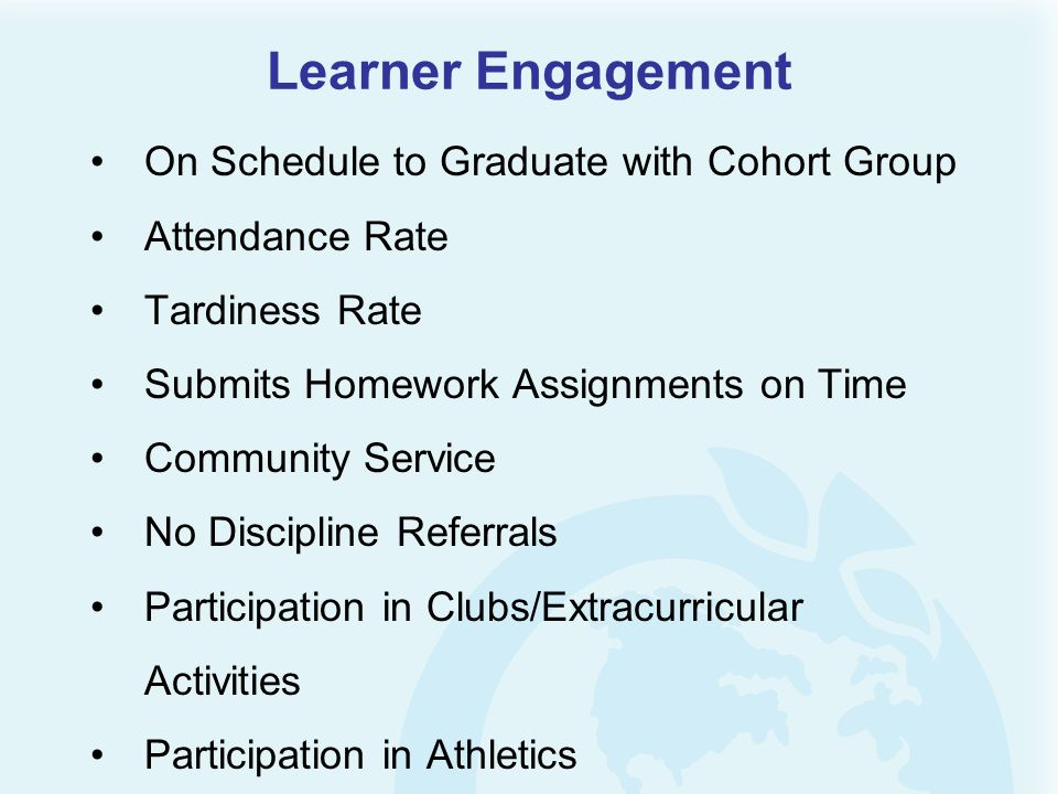 Learner Engagement On Schedule to Graduate with Cohort Group Attendance Rate Tardiness Rate Submits Homework Assignments on Time Community Service No