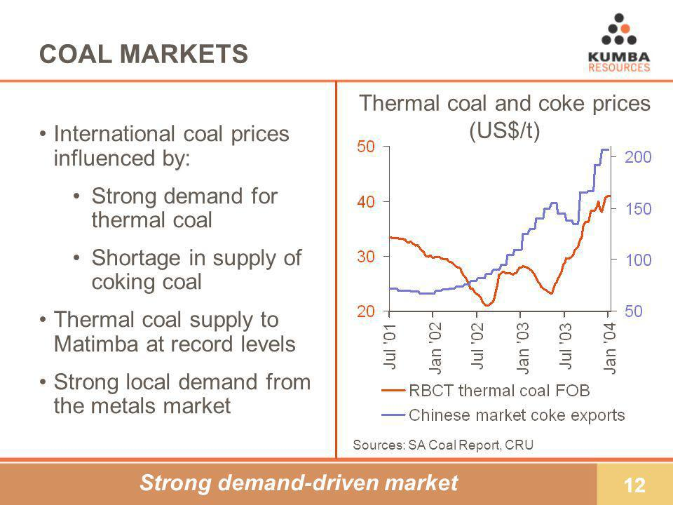 12 COAL MARKETS International coal prices influenced by: Strong demand for thermal coal Shortage in supply of coking coal Thermal coal supply to Matimba at record levels Strong local demand from the metals market Thermal coal and coke prices (US$/t) Sources: SA Coal Report, CRU Strong demand-driven market