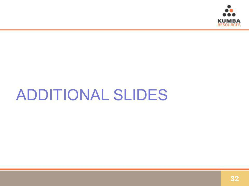 32 ADDITIONAL SLIDES