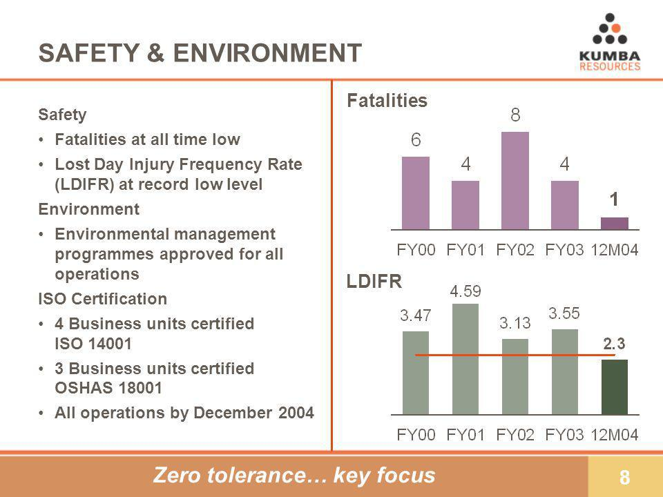 8 SAFETY & ENVIRONMENT Safety Fatalities at all time low Lost Day Injury Frequency Rate (LDIFR) at record low level Environment Environmental manageme