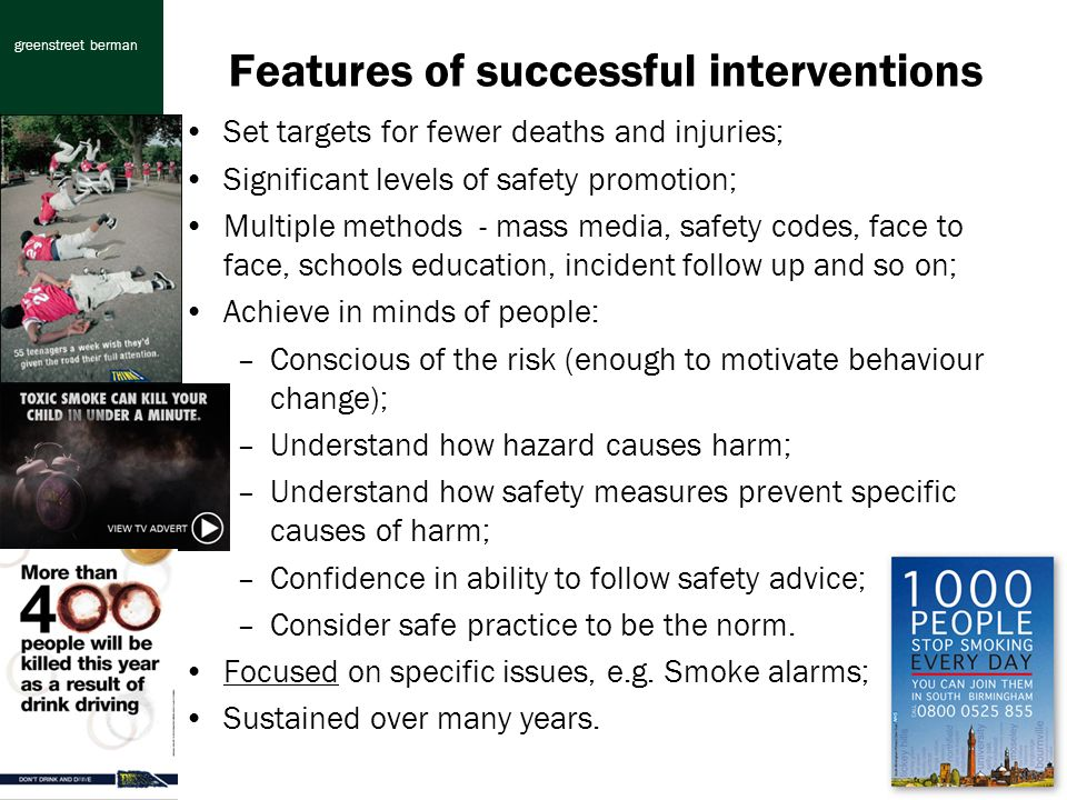 greenstreet berman Features of successful interventions Set targets for fewer deaths and injuries; Significant levels of safety promotion; Multiple methods - mass media, safety codes, face to face, schools education, incident follow up and so on; Achieve in minds of people: –Conscious of the risk (enough to motivate behaviour change); –Understand how hazard causes harm; –Understand how safety measures prevent specific causes of harm; –Confidence in ability to follow safety advice; –Consider safe practice to be the norm.