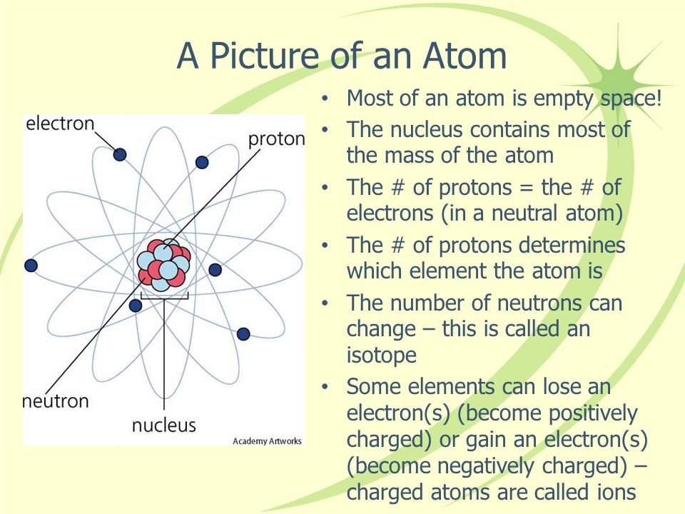 A Picture of an Atom Most of an atom is empty space! The nucleus contains most of the mass of the atom The # of protons = the # of electrons (in a neu