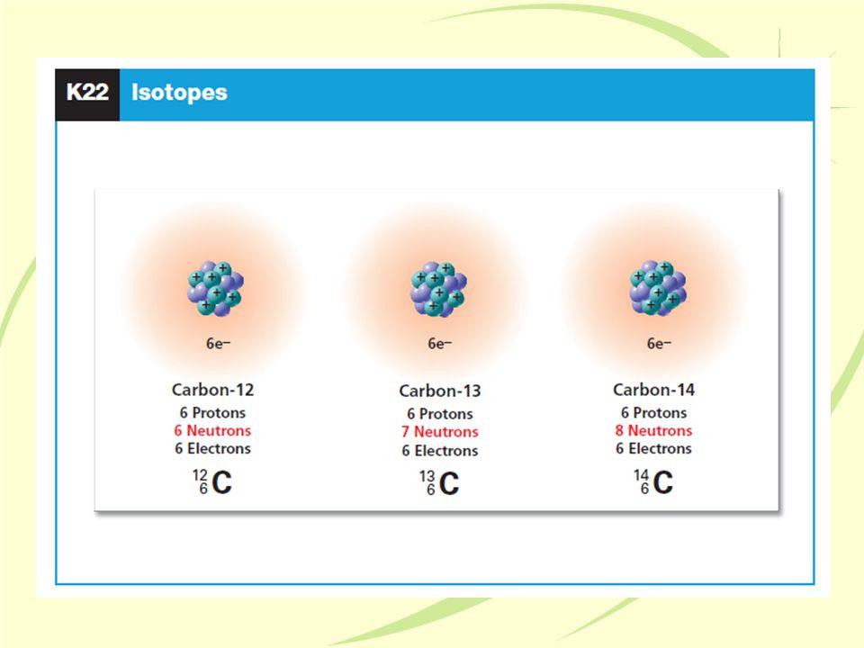 Acids React with Metals & Carbonates Acids corrode metals H+ react with the metal Chemical reaction producing H 2 – gas Acids react with carbonates to produce CO 2
