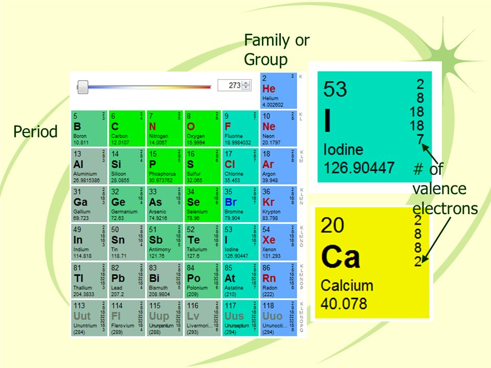 Solvent Compatibility - Like Dissolves Like Polar solvent + ionic compound Water is a polar molecule: (+) & (-) sides Salt is an ionic compound The sodium ion (Na + ) is attracted to waters (-) side The chlorine ion (Cl - ) is attracted to waters (+) side.