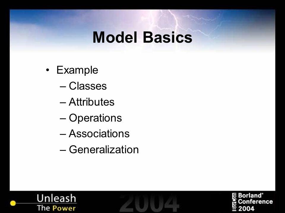 Model Basics Example –Classes –Attributes –Operations –Associations –Generalization