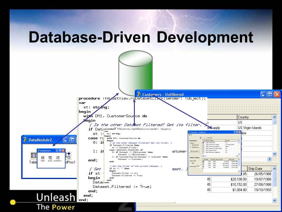 Database-Driven Development