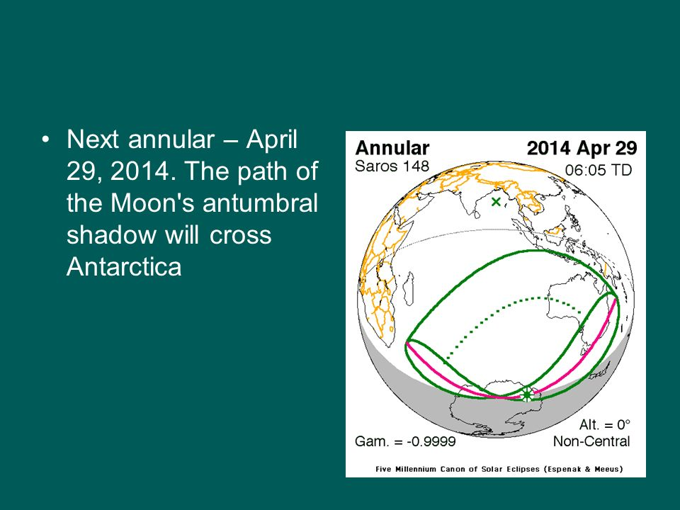 Next annular – April 29, 2014. The path of the Moon's antumbral shadow will cross Antarctica