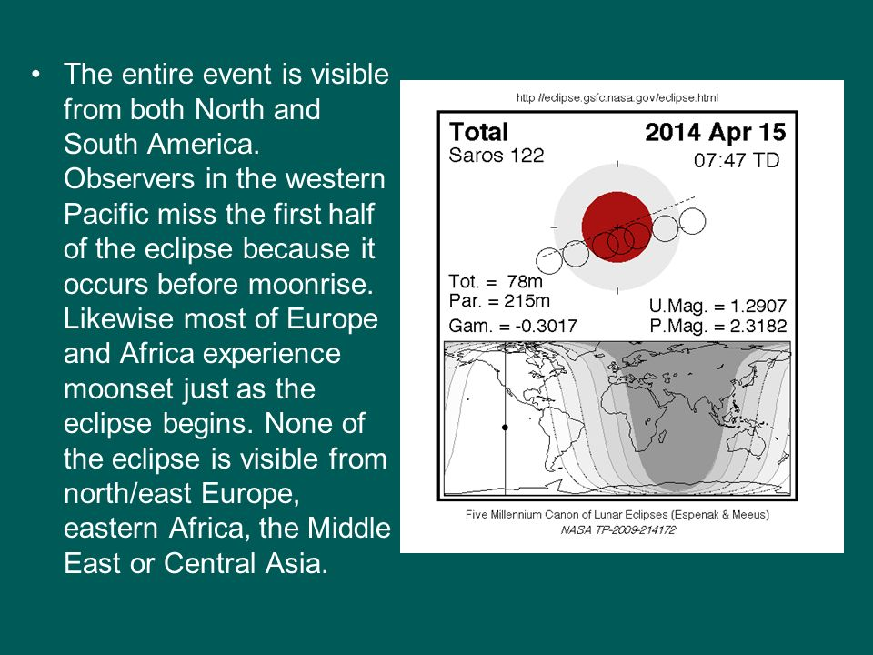 The entire event is visible from both North and South America. Observers in the western Pacific miss the first half of the eclipse because it occurs b