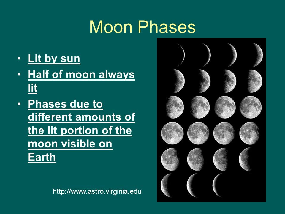 Moon Phases Lit by sun Half of moon always lit Phases due to different amounts of the lit portion of the moon visible on Earth http://www.astro.virgin