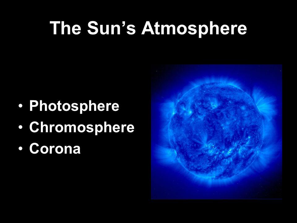 The Suns Atmosphere Photosphere Chromosphere Corona