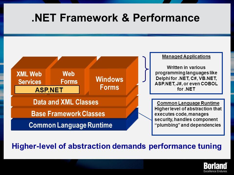 .NET Framework & Performance Common Language Runtime BaseFramework Classes Data andXML Classes XML Web Services Web Forms Windows Forms ASP.NET Common