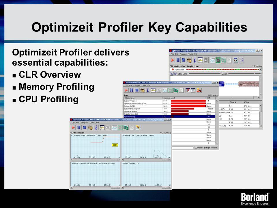 Optimizeit Profiler delivers essential capabilities: CLR Overview Memory Profiling CPU Profiling Optimizeit Profiler Key Capabilities