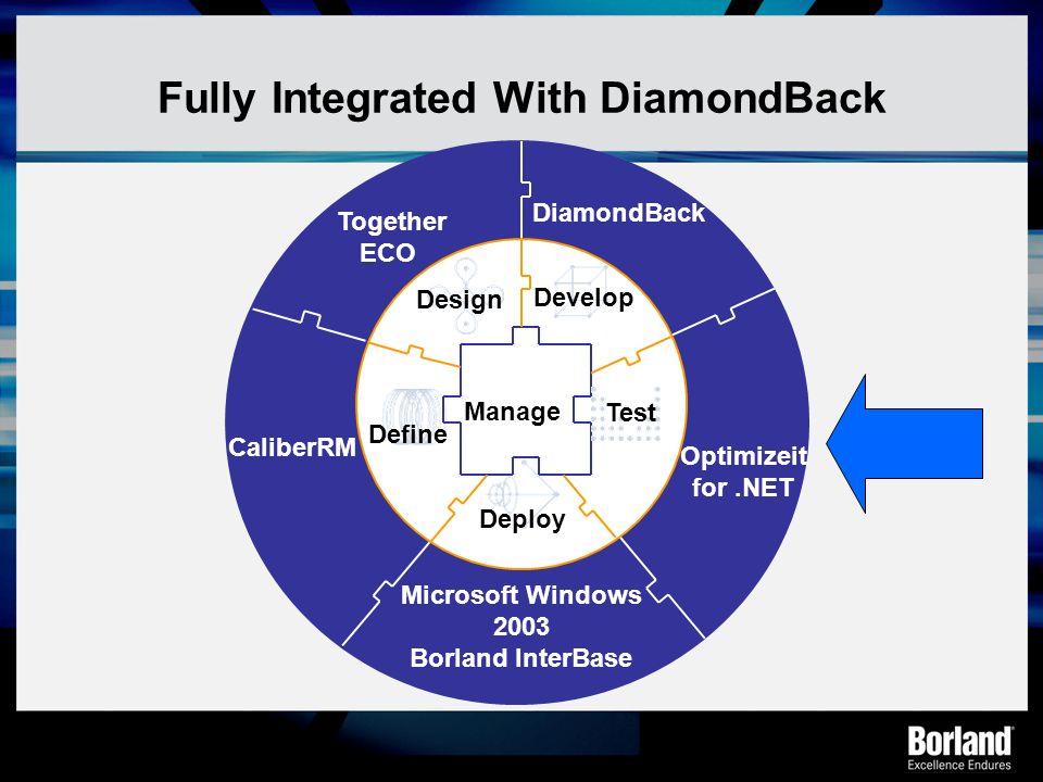 DiamondBack Microsoft Windows 2003 Borland InterBase CaliberRM Together ECO Fully Integrated With DiamondBack Manage Develop Deploy Define Design Test