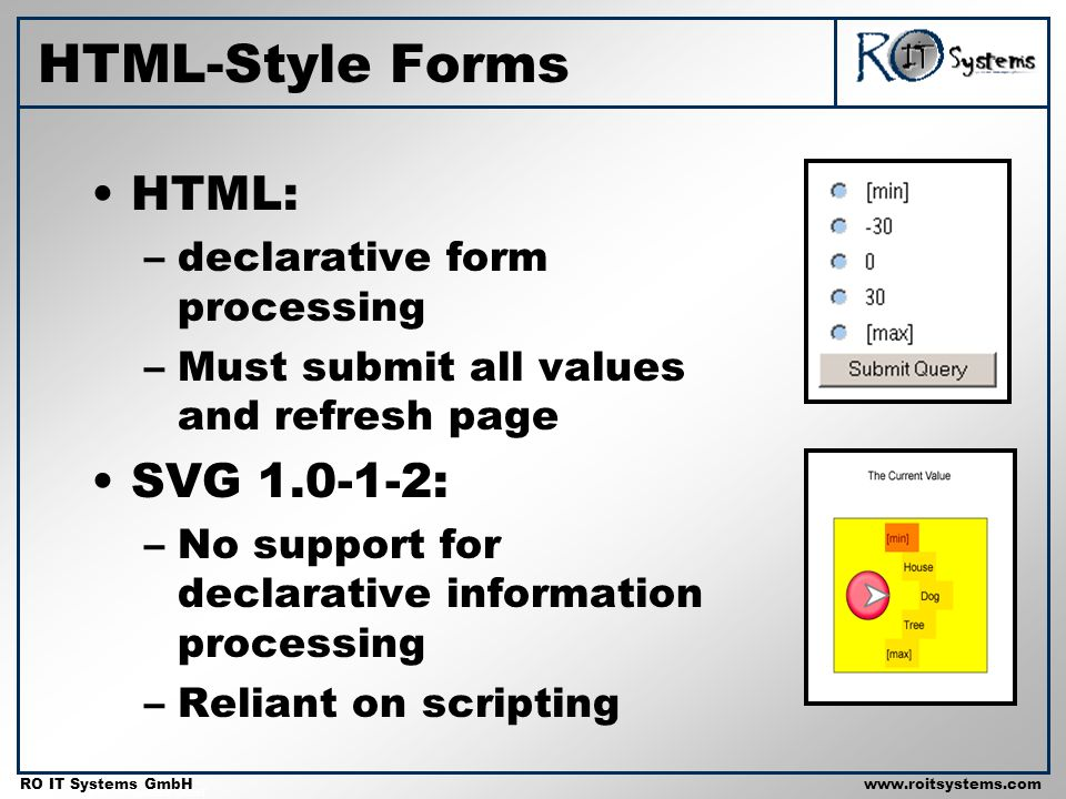 Copyright 2001 RO IT Systems GmbH RO IT Systems GmbHwww.roitsystems.com HTML: –declarative form processing –Must submit all values and refresh page SVG 1.0-1-2: –No support for declarative information processing –Reliant on scripting HTML-Style Forms