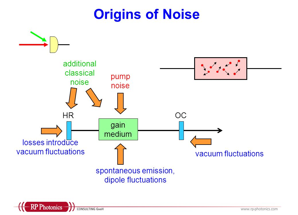 Origins of Noise Thermal fluctuations: often an important source of noise in electronic circuits, e.g.