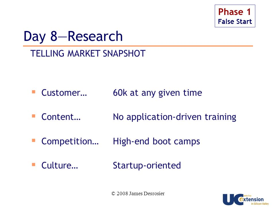 © 2008 James Desrosier Day 8Research Phase 1 False Start Customer… Content… Competition… Culture… 60k at any given time No application-driven training High-end boot camps Startup-oriented TELLING MARKET SNAPSHOT