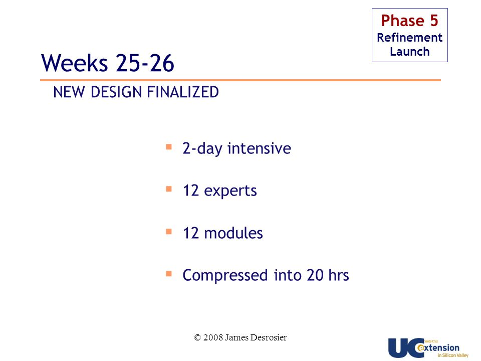 © 2008 James Desrosier Weeks 25-26 Phase 5 Refinement Launch 2-day intensive 12 experts 12 modules Compressed into 20 hrs NEW DESIGN FINALIZED