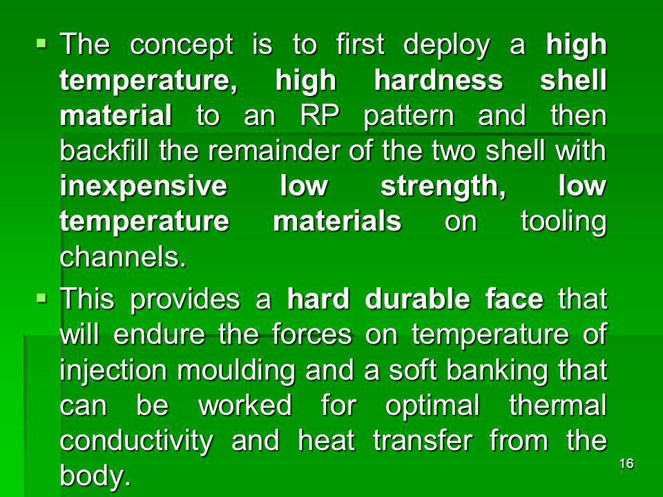 The concept is to first deploy a high temperature, high hardness shell material to an RP pattern and then backfill the remainder of the two shell with
