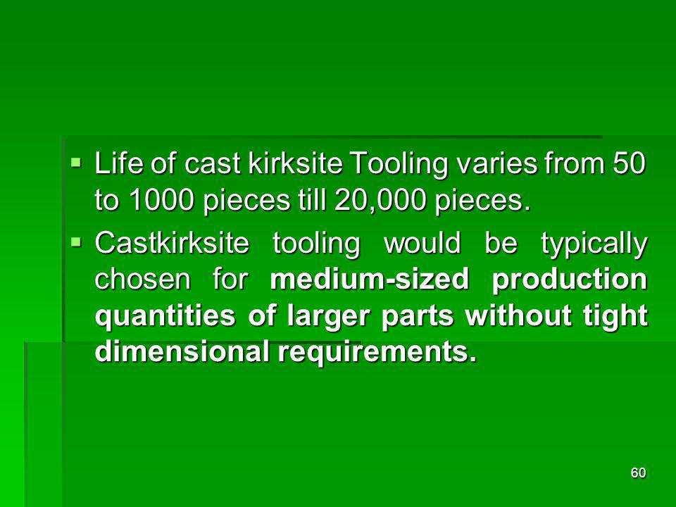 Life of cast kirksite Tooling varies from 50 to 1000 pieces till 20,000 pieces. Life of cast kirksite Tooling varies from 50 to 1000 pieces till 20,00