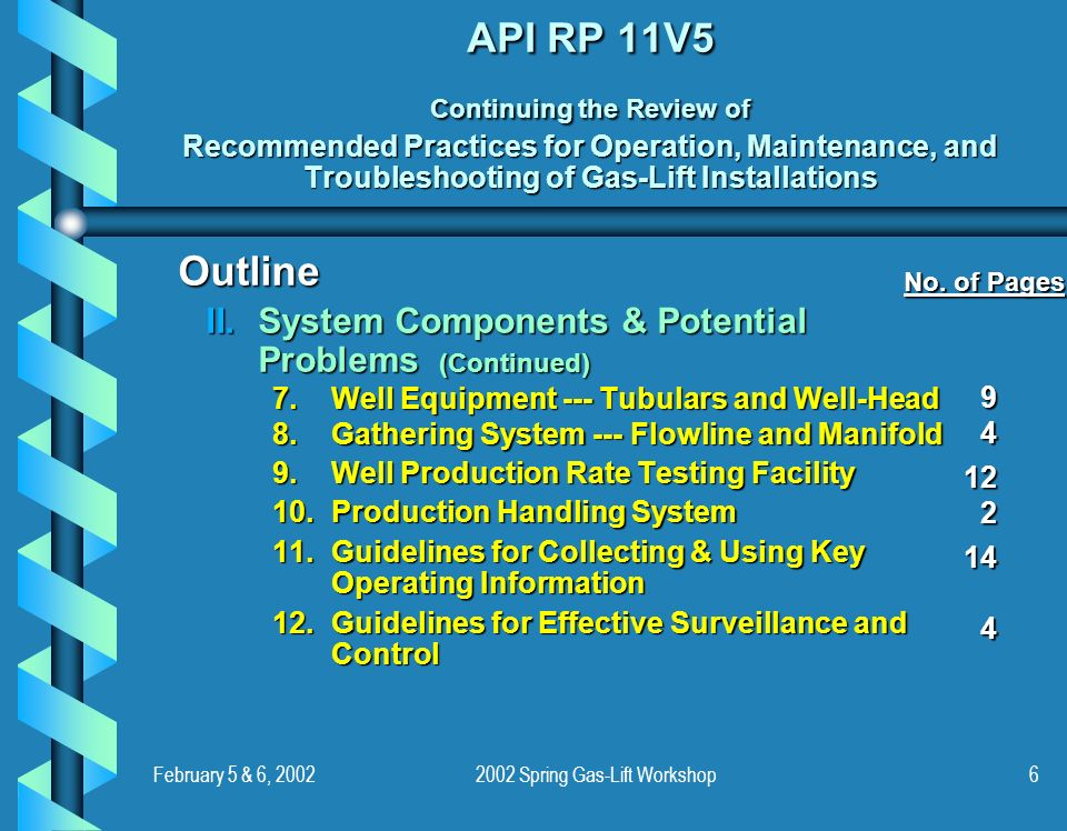 February 5 & 6, 20022002 Spring Gas-Lift Workshop6 API RP 11V5 Continuing the Review of Recommended Practices for Operation, Maintenance, and Troubles