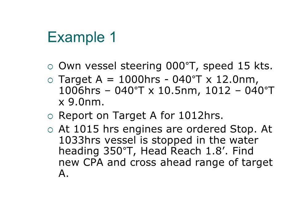 Example 1 Own vessel steering 000°T, speed 15 kts. Target A = 1000hrs - 040°T x 12.0nm, 1006hrs – 040°T x 10.5nm, 1012 – 040°T x 9.0nm. Report on Targ