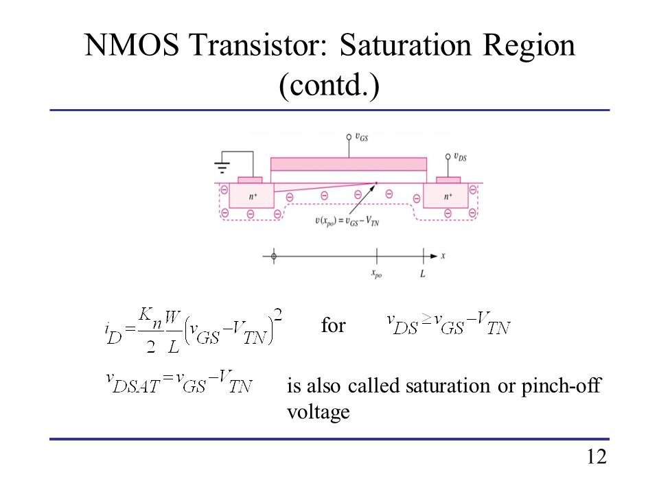 NMOS Transistor: Saturation Region (contd.) for is also called saturation or pinch-off voltage 12