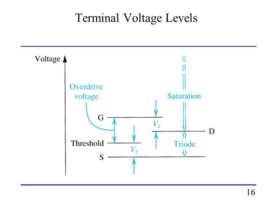 Terminal Voltage Levels 16