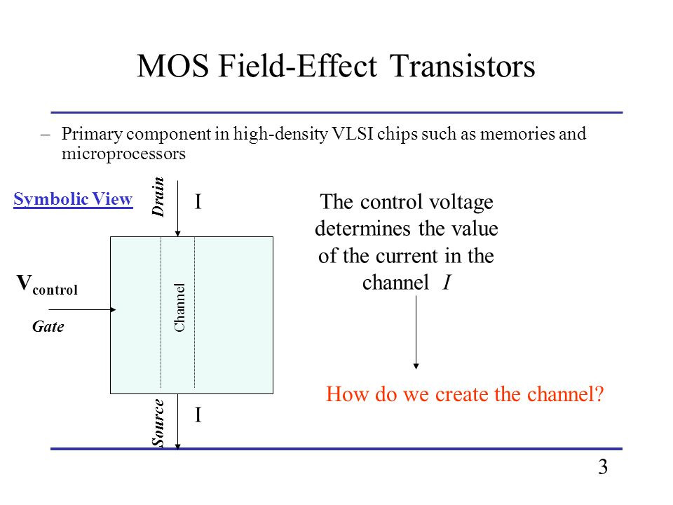 MOS Field-Effect Transistors –Primary component in high-density VLSI chips such as memories and microprocessors Channel I I V control The control volt