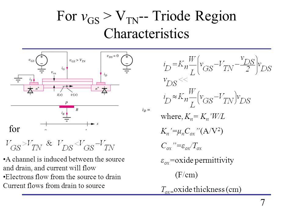 For v GS > V TN -- Triode Region Characteristics where, K n = K n W/L K n =μ n C ox (A/V 2 ) C ox =ε ox /T ox ε ox =oxide permittivity (F/cm) T ox= ox